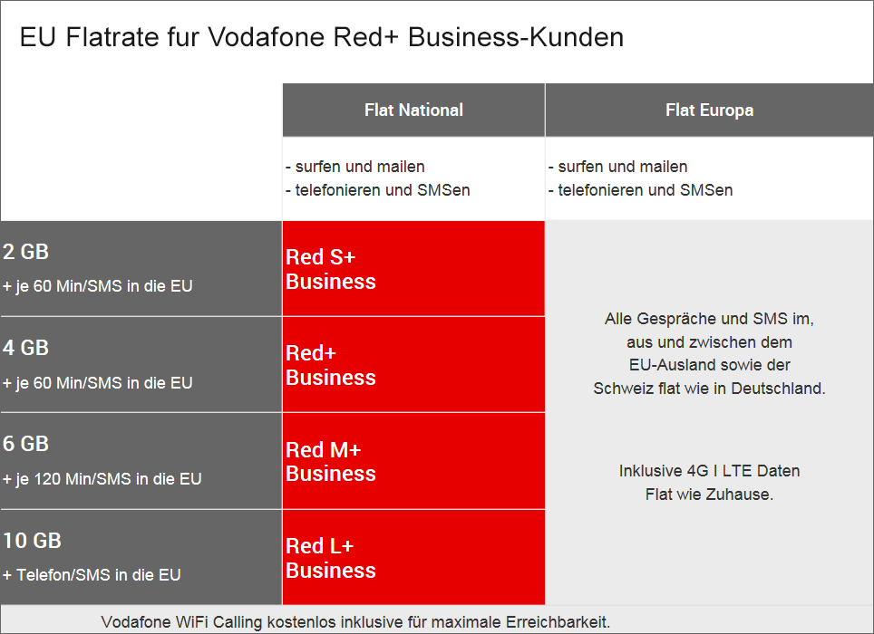 vodafone-business-plus