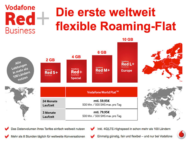 vodafone-worldflat-now